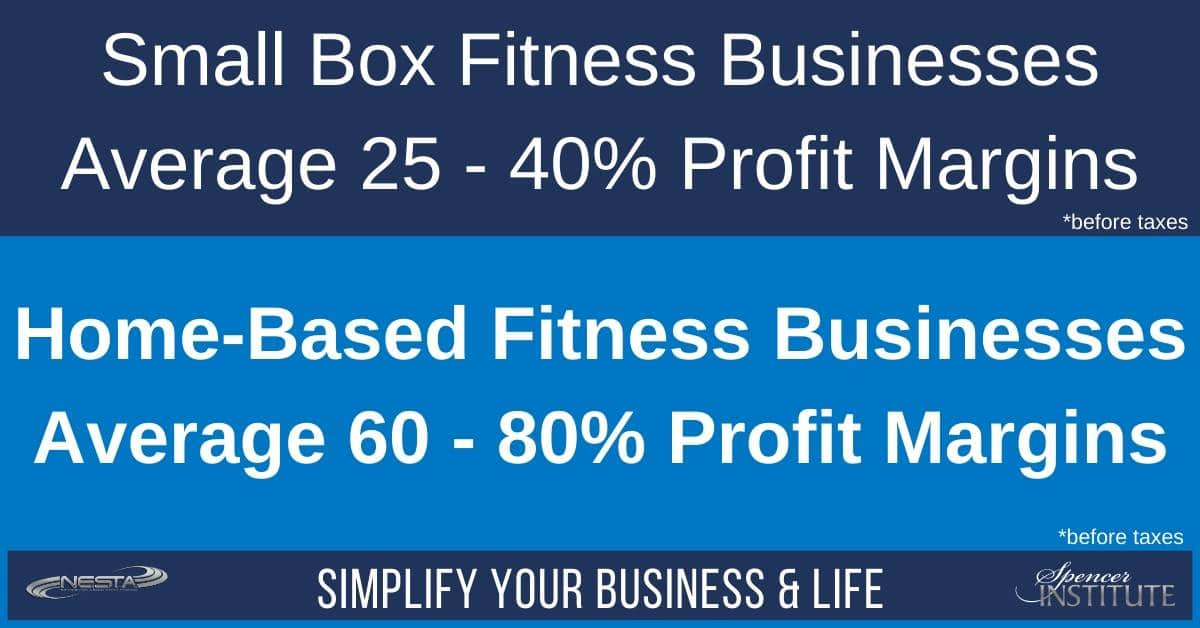 comparing profit margins of various fitness business models